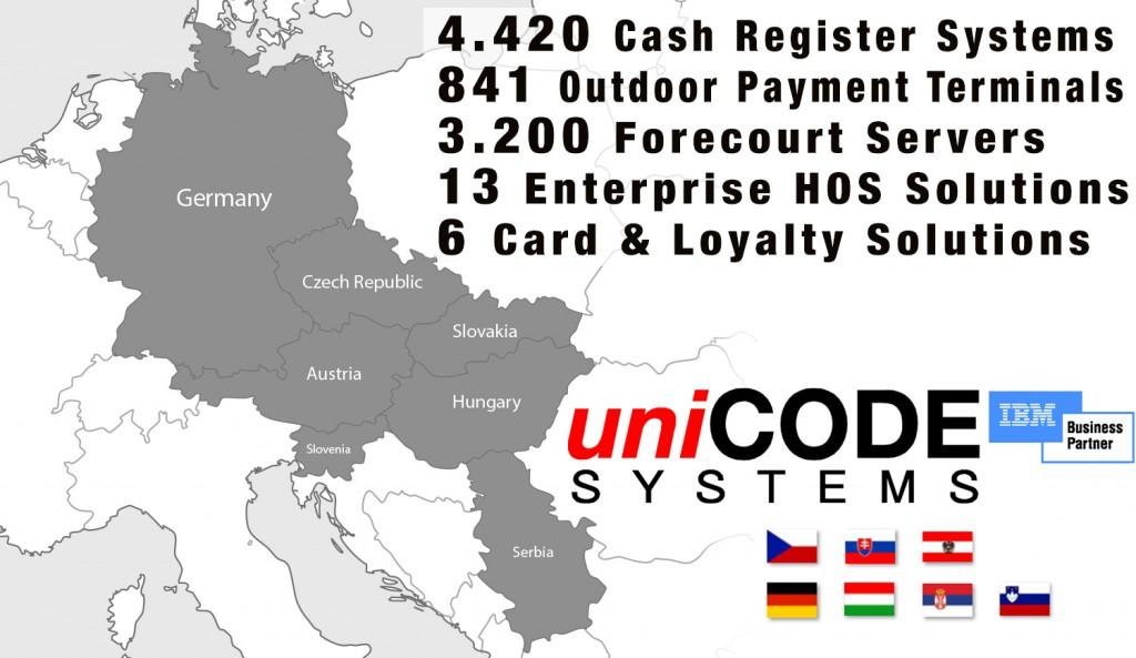 Europe - Unicode Systems